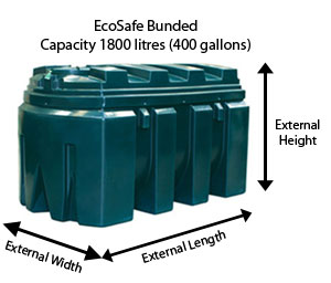 Oil Tank Sizes Are Listed By Capacity With External Measurements As Well